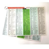 Picture of Top Chinese Herbal Materia Medica Chart-4 Pages (CH14)